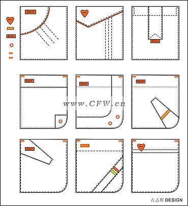 口袋作品-口袋款式图