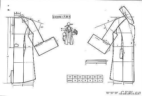 领子纸样画图步骤