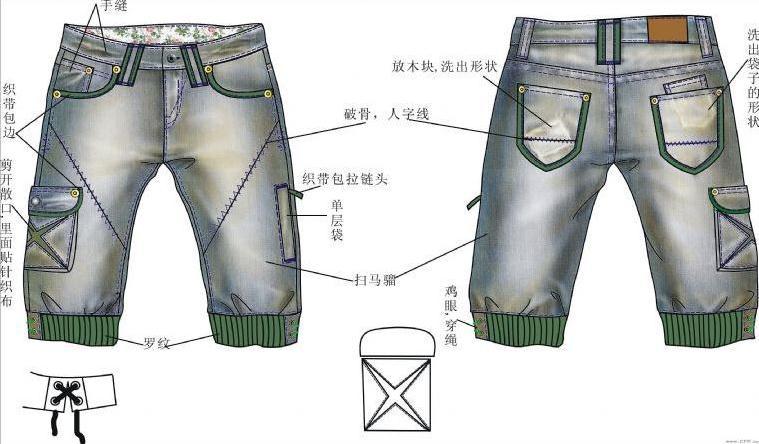 牛仔女裤作品-牛仔女裤款式图