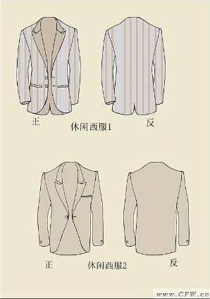 针织服装设计效果图