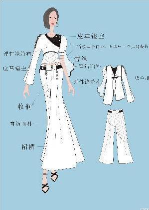 手绘时装画-女装设计-服装设计-服装设计网手机版|触