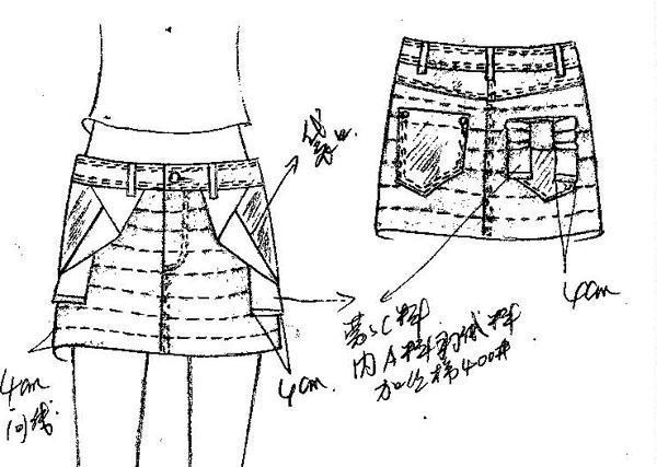 怎么画裙子的步骤