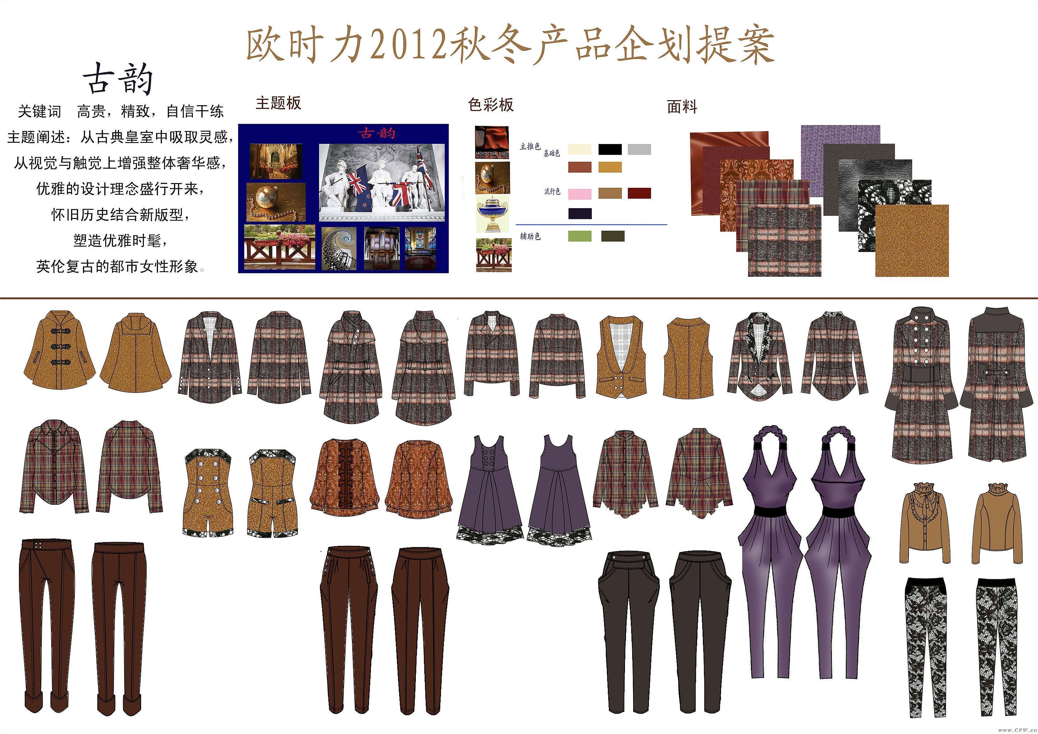 ps软件合成服装企划图稿-女装设计-服装设计