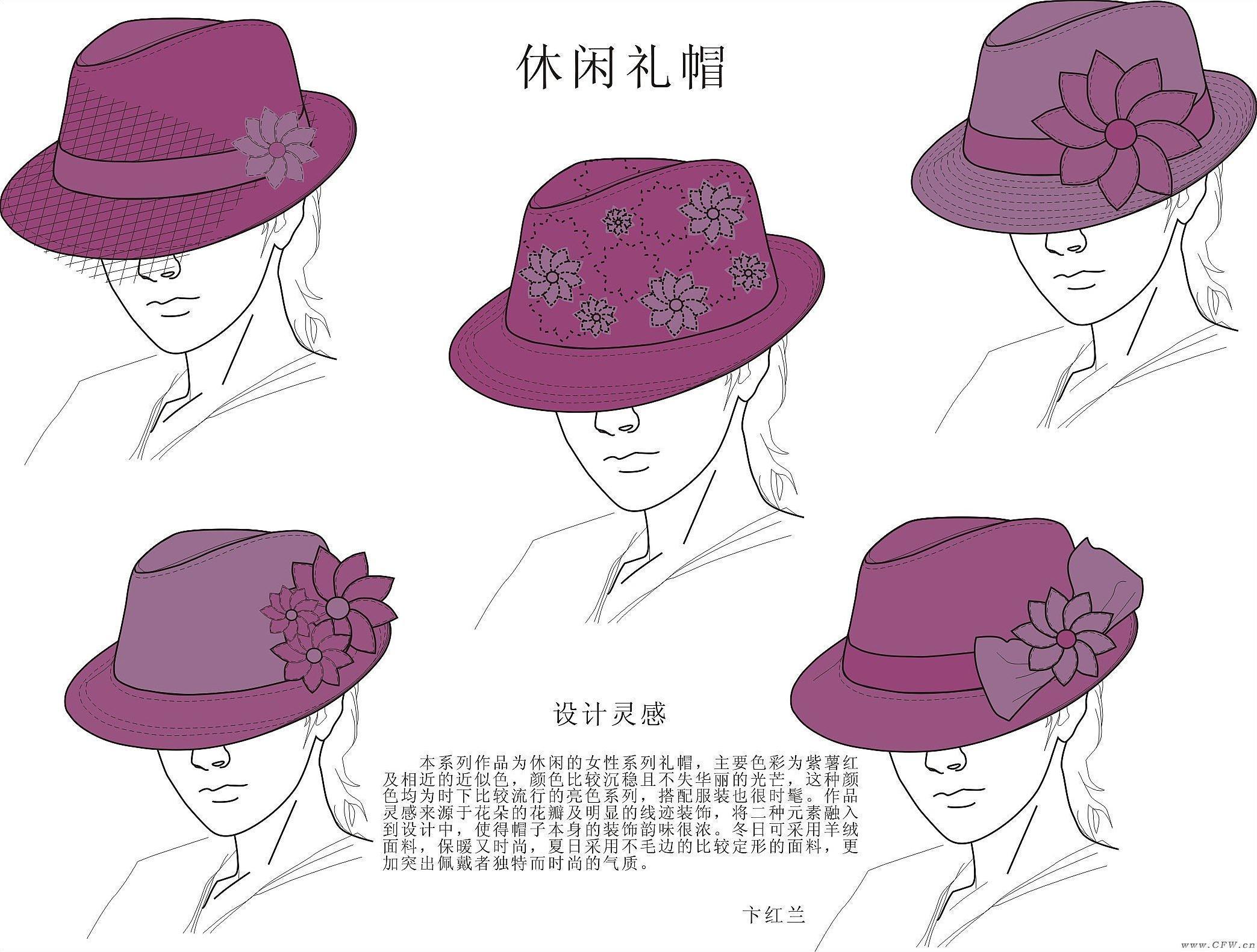 英国女人礼帽简笔画
