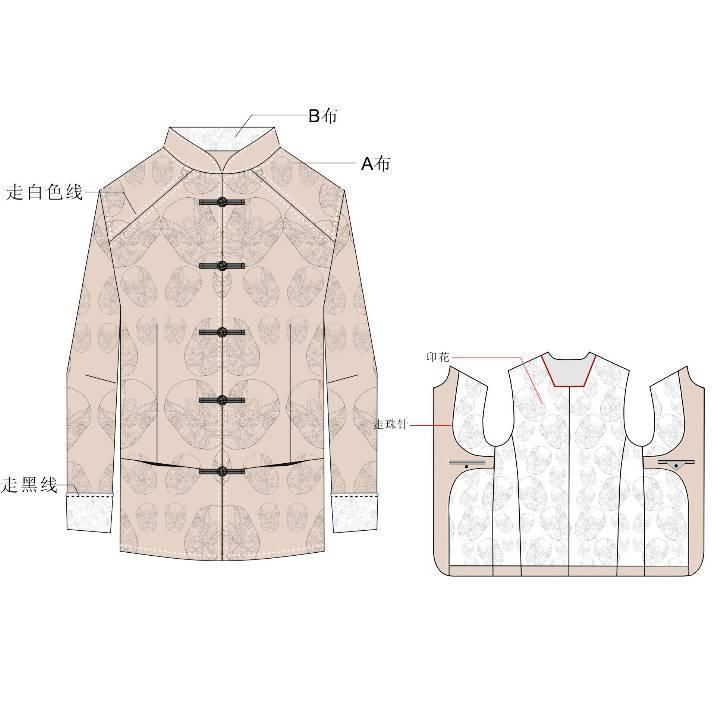中式外套款式图版图-男装设计-服装设计