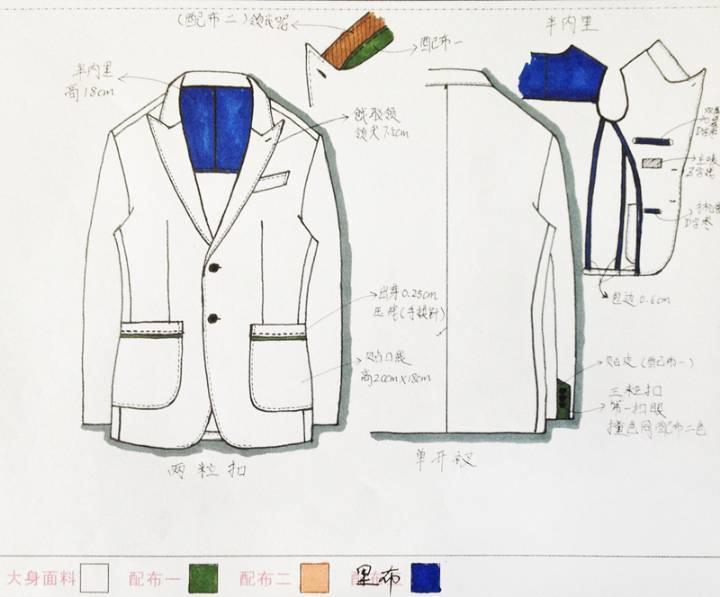 西装工艺图-男装设计-服装设计