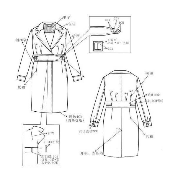 女大衣风衣款式图