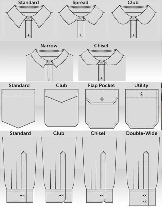 男装细节图稿-男装设计-服装设计