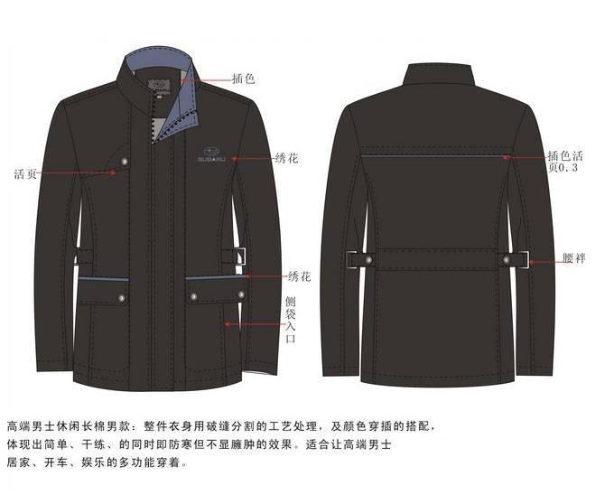 夹克款式图工艺