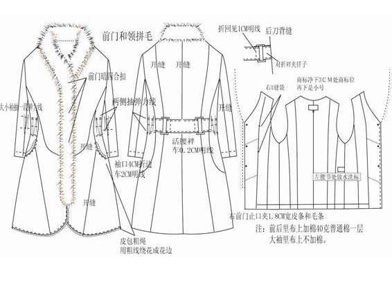 大衣棉衣款式图工艺-女装设计-服装设计