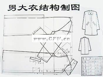 男大衣结构制图