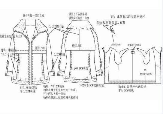 棉衣款式图工艺-女装设计-服装设计