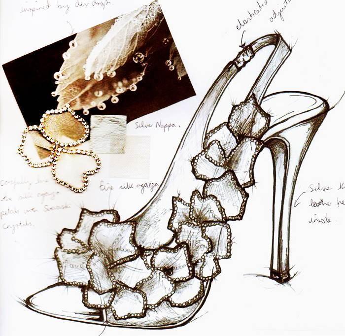 鞋履设计手稿-鞋帽配饰设计-服装设计