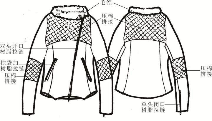 手绘羽绒服款式图-女装设计-服装设计