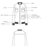 男装夹克款式图