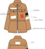 外套款式图