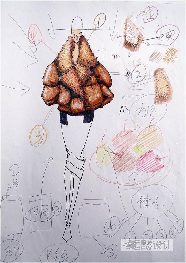 皮草2017-女装设计-服装设计
