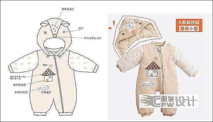 彩棉哈衣设计作品-彩棉哈衣设计款式图