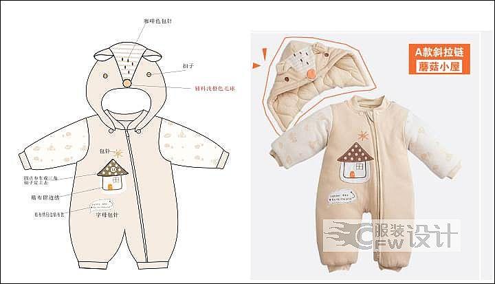 小屋子彩棉哈衣作品-小屋子彩棉哈衣款式图