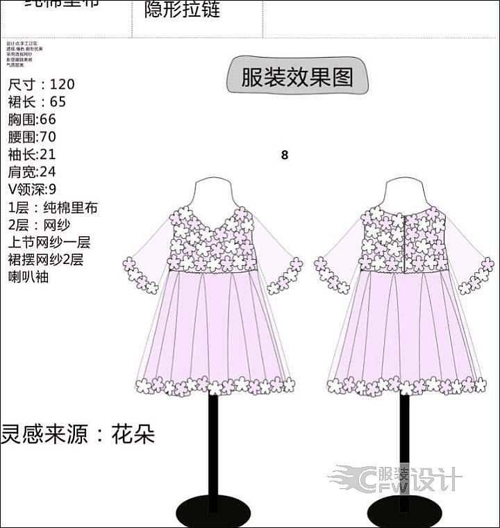 公主裙系列作品-公主裙系列款式图