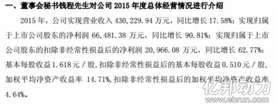 杉杉股份2015年营收超43亿 利润达6亿
