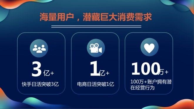 快手电商日活突破1亿 100万账户潜在经营行为