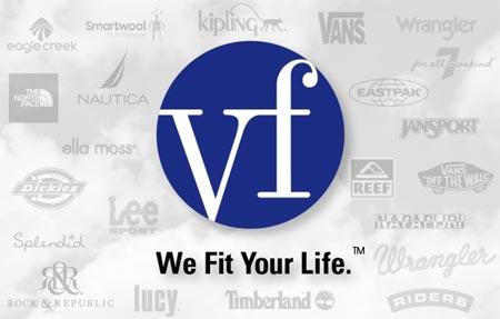 Vans母公司VF集团发布其2021年一季度业绩
