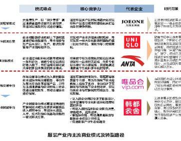 着装的数字化巨变――中国服装产业面向iot时代的深度战略变革